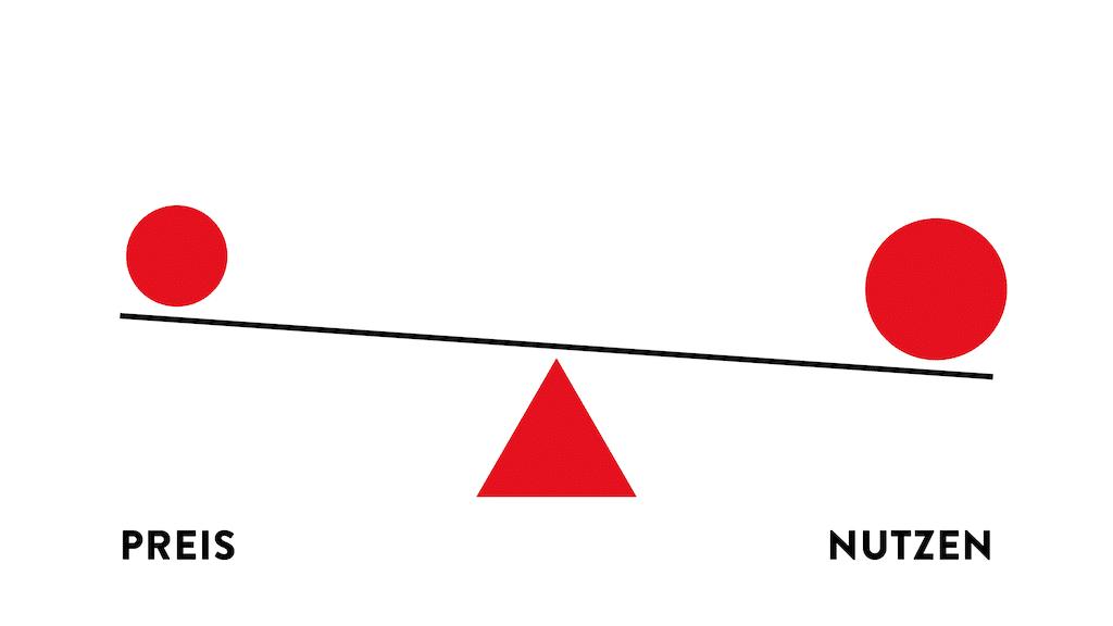 ZU TEUER: Was es wirklich bedeutet |5 Ansatzpunkte gegen den Preiskampf 2