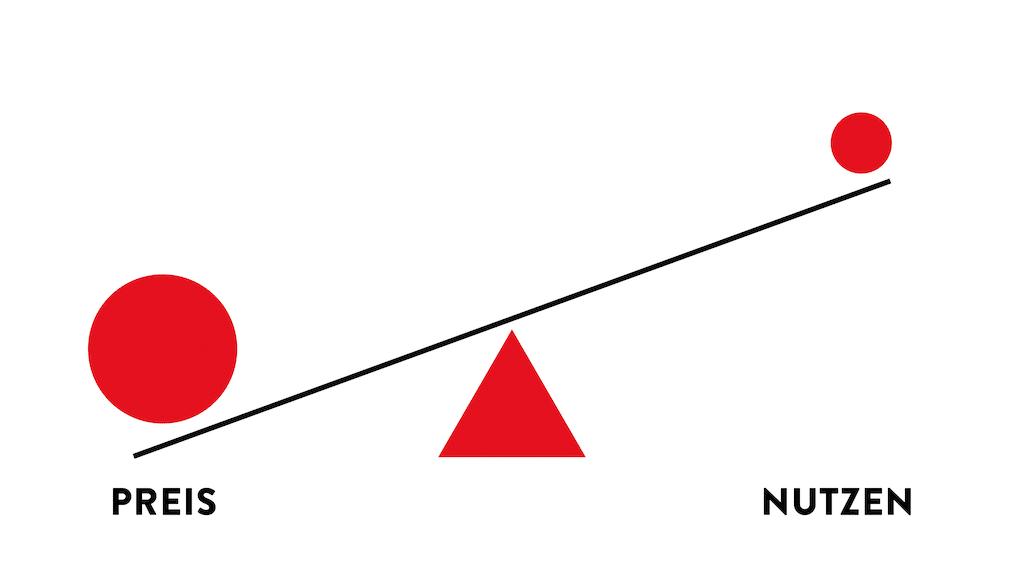 ZU TEUER: Was es wirklich bedeutet |5 Ansatzpunkte gegen den Preiskampf 3